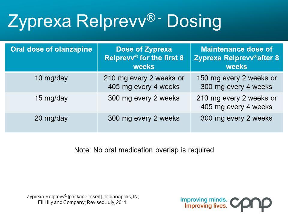 Zyprexa Relprevv® - Dosing