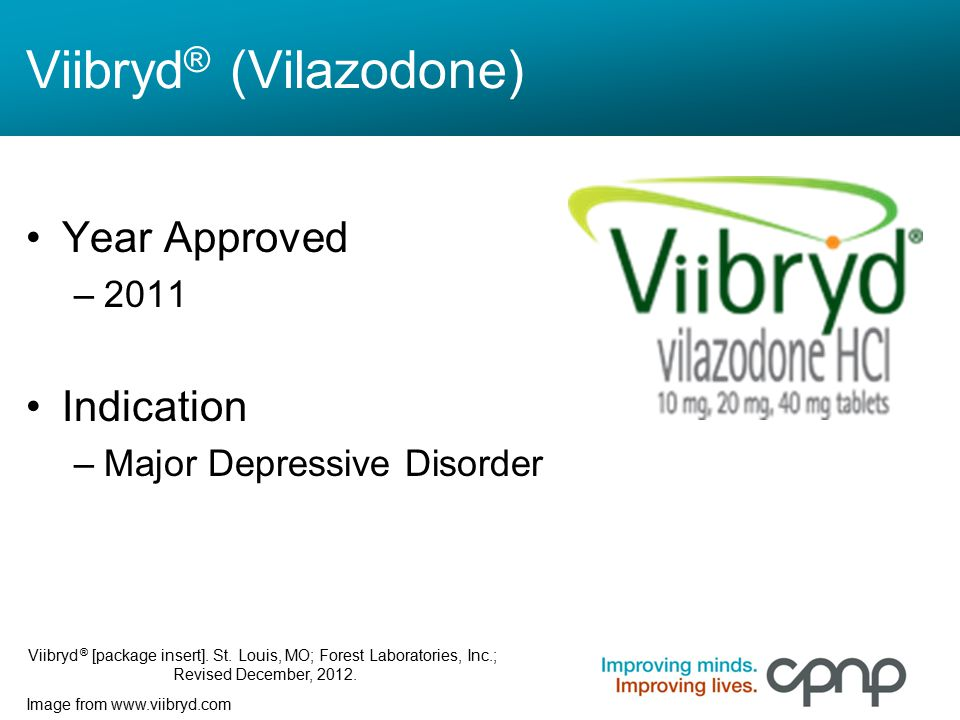 Viibryd® (Vilazodone)