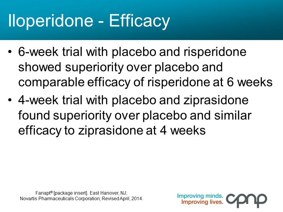 Iloperidone - Efficacy