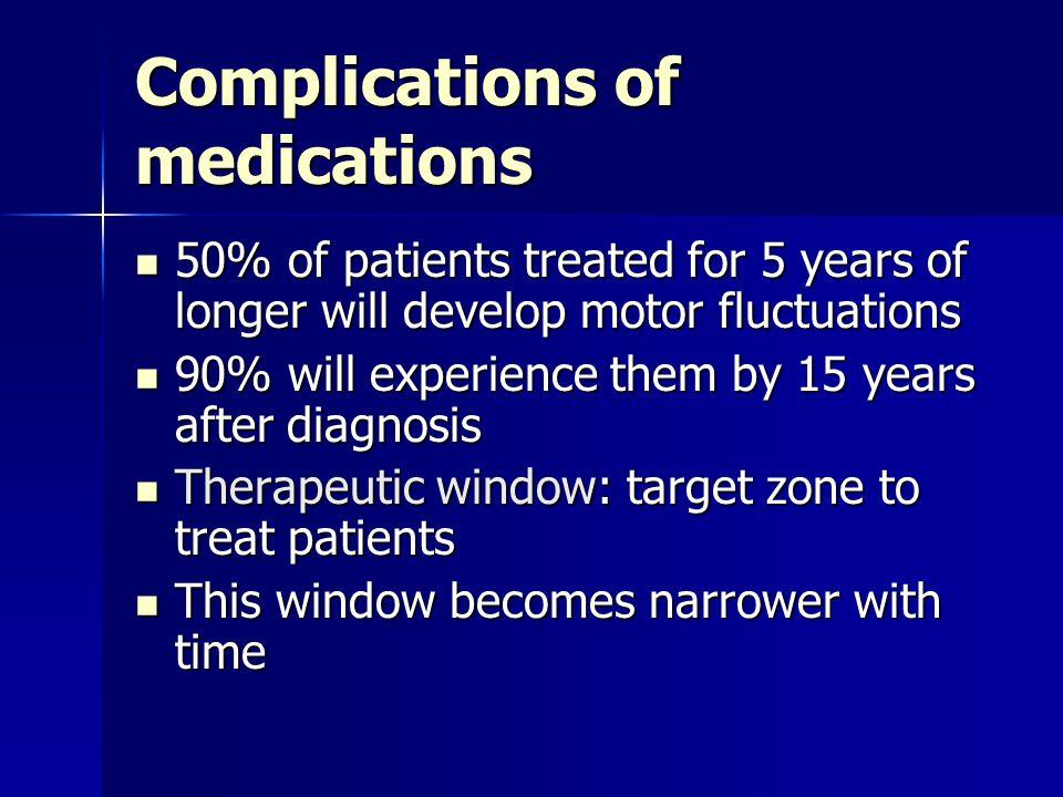 Complications of medications