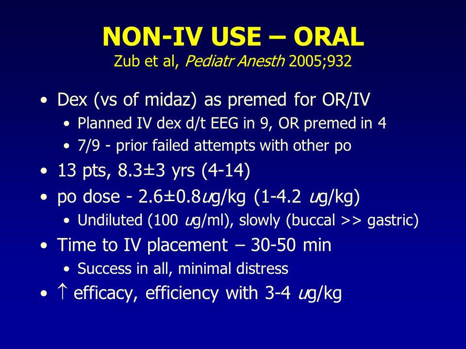 NON-IV USE – ORAL Zub et al, Pediatr Anesth 2005;932