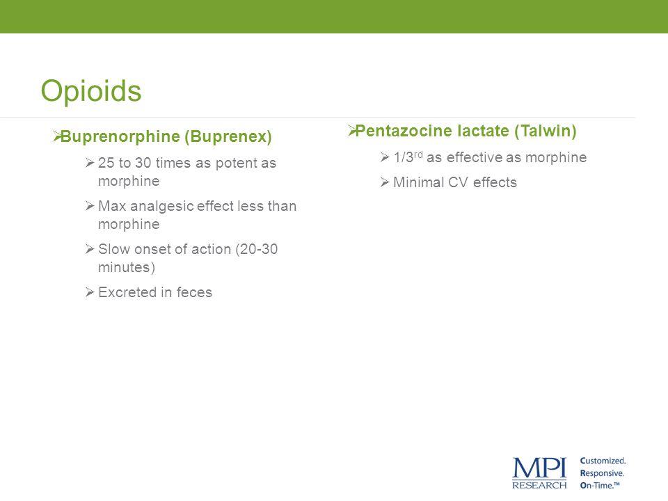 Opioids Pentazocine lactate (Talwin) Buprenorphine (Buprenex)