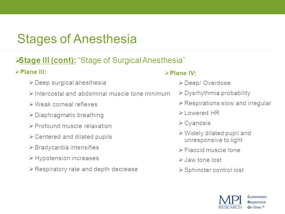 Stages of Anesthesia Stage III (cont): Stage of Surgical Anesthesia