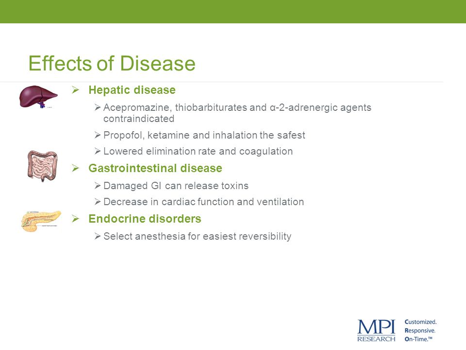 Effects of Disease Hepatic disease Gastrointestinal disease