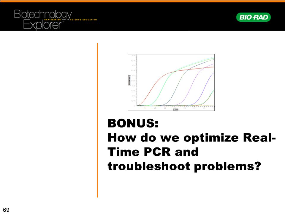 BONUS: How do we optimize Real-Time PCR and troubleshoot problems