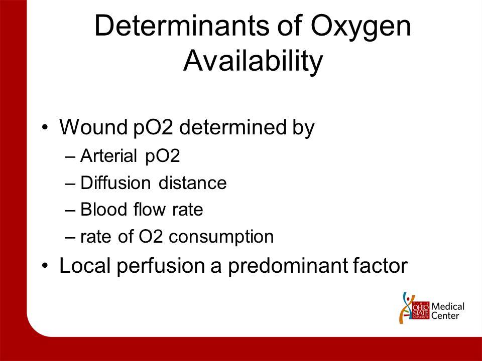 Determinants of Oxygen Availability