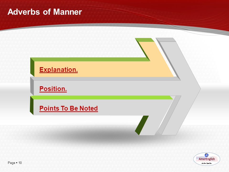 Adverbs of Manner Position. Points To Be Noted Explanation.
