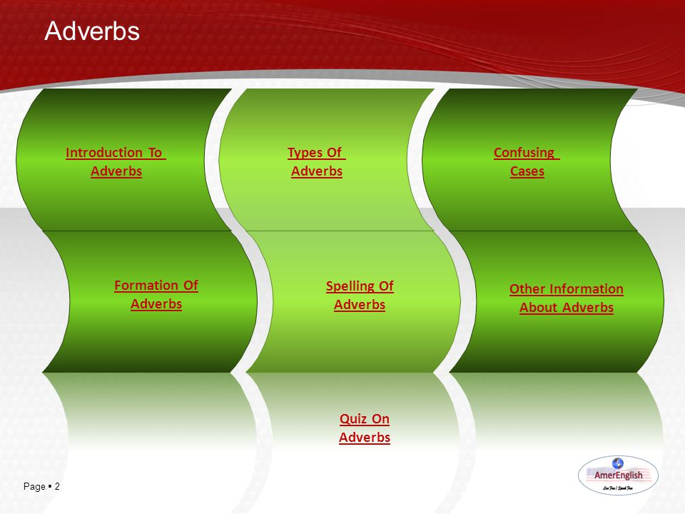 Adverbs Introduction To Adverbs Types Of Adverbs Confusing Cases