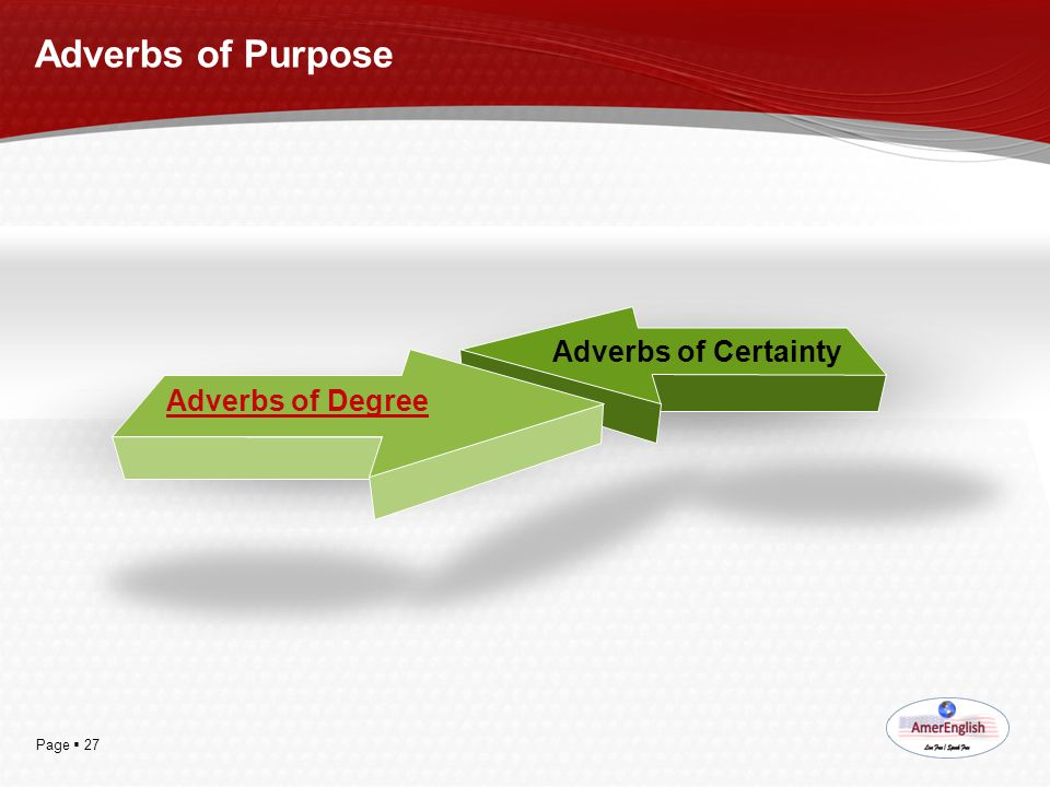 Adverbs of Purpose Adverbs of Certainty Adverbs of Degree