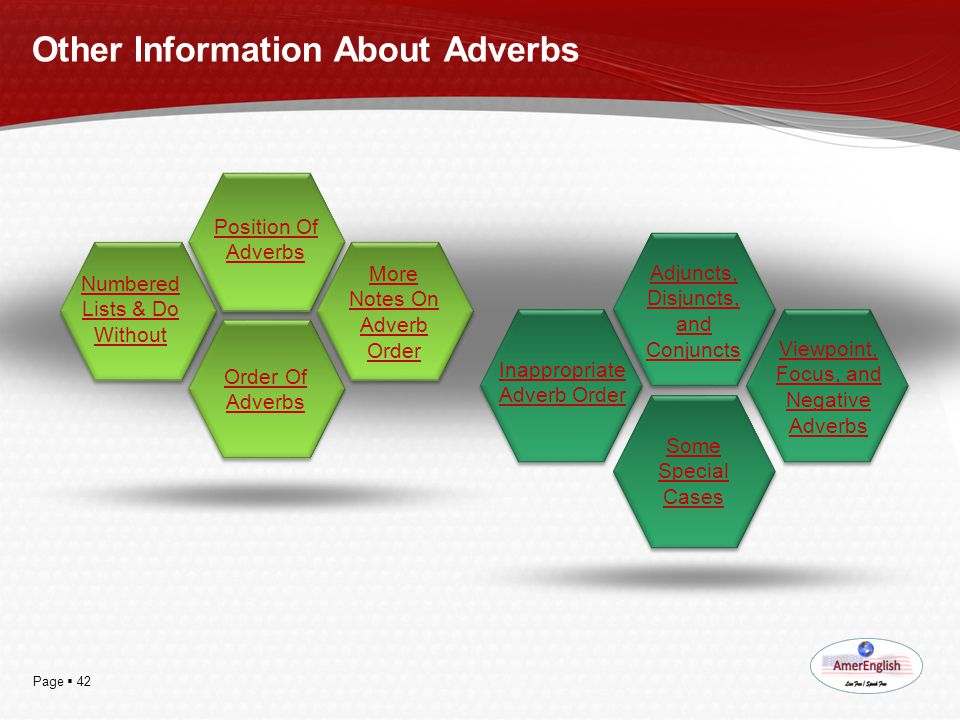 Other Information About Adverbs