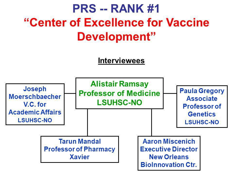 PRS -- RANK #1 Center of Excellence for Vaccine Development