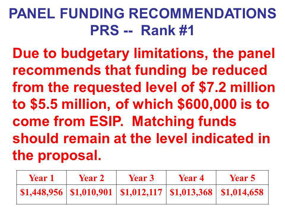 PANEL FUNDING RECOMMENDATIONS