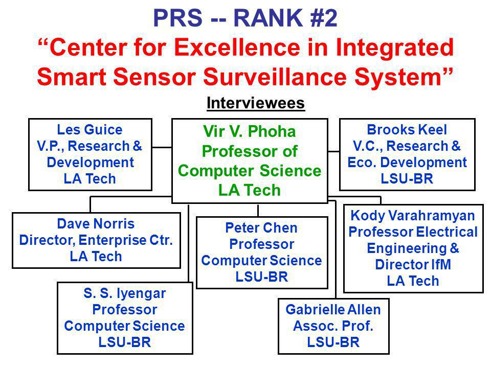 Center for Excellence in Integrated Smart Sensor Surveillance System