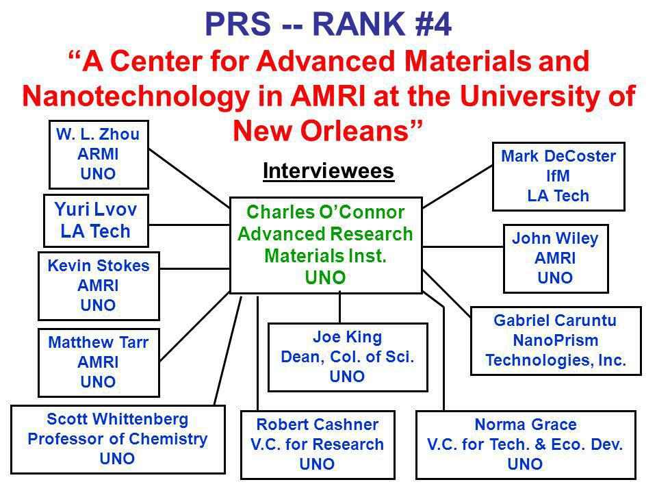 PRS -- RANK #4 A Center for Advanced Materials and Nanotechnology in AMRI at the University of New Orleans