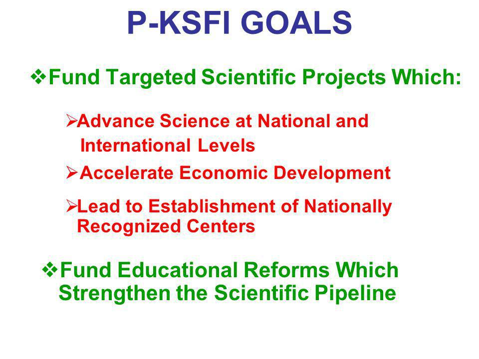 Fund Targeted Scientific Projects Which: