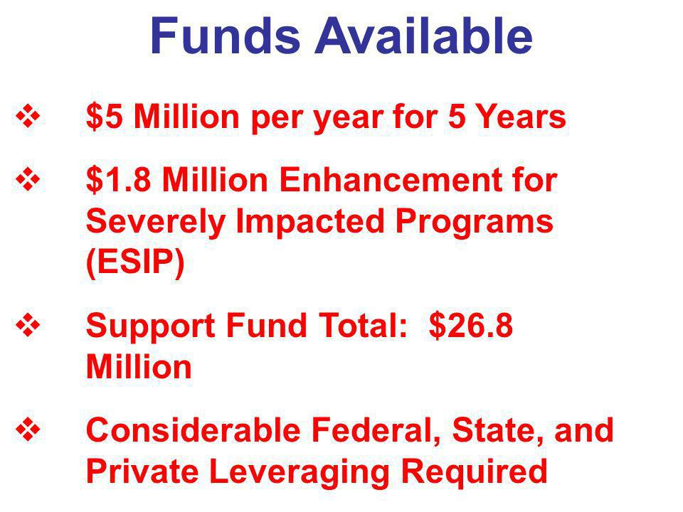 Funds Available $5 Million per year for 5 Years