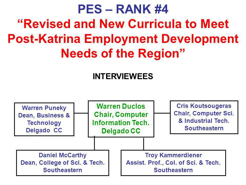 PES – RANK #4 Revised and New Curricula to Meet Post-Katrina Employment Development Needs of the Region