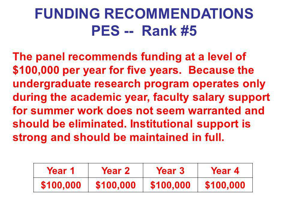 FUNDING RECOMMENDATIONS