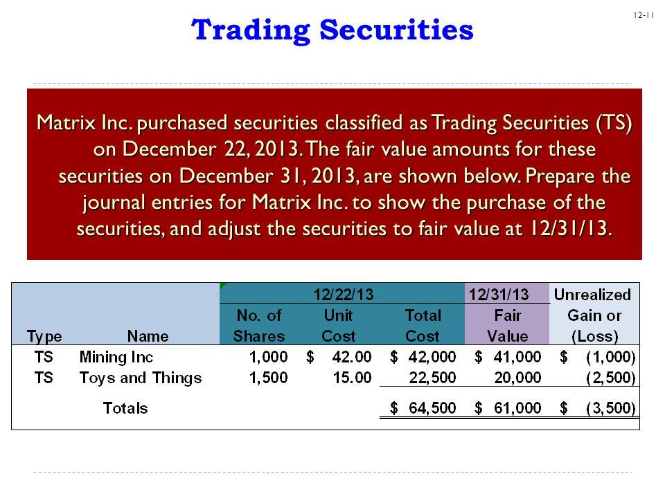 Trading Securities