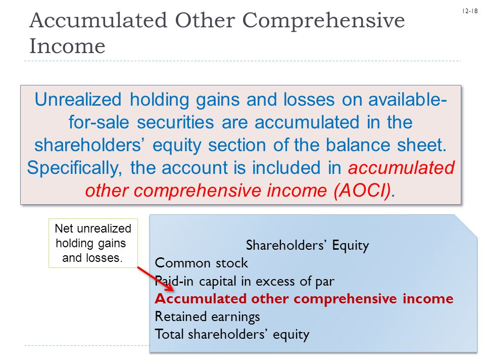 comprehensive income accounting Definition: comprehensive income is the net change in equity for a period not including any owner contributions or distributions in other words, it includes all revenues, gains, expenses, and losses incurred during a period as well as unrealized gains and losses during an accounting period.