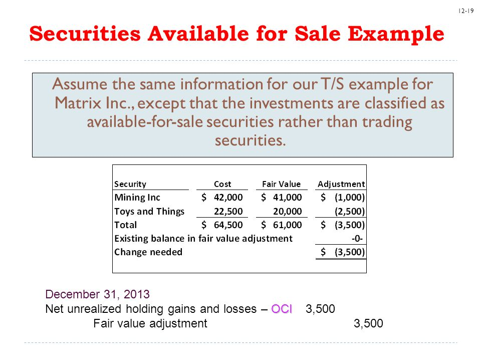 Securities Available for Sale Example