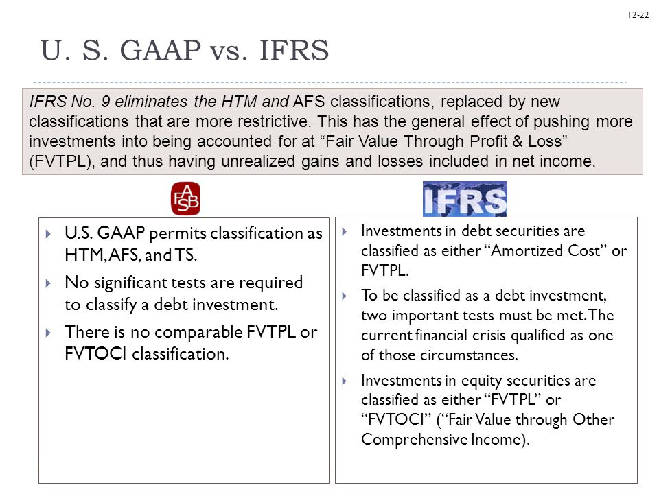 debt classification Fasb proposal simplifying the classification of debt in a classified balance sheet (current versus noncurrent.