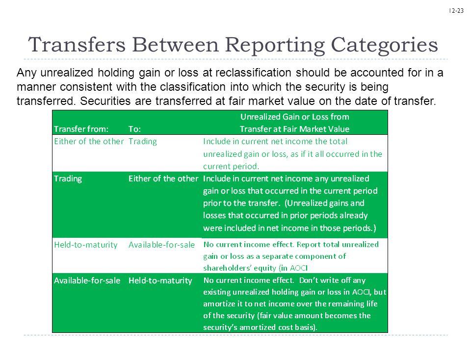 Transfers Between Reporting Categories