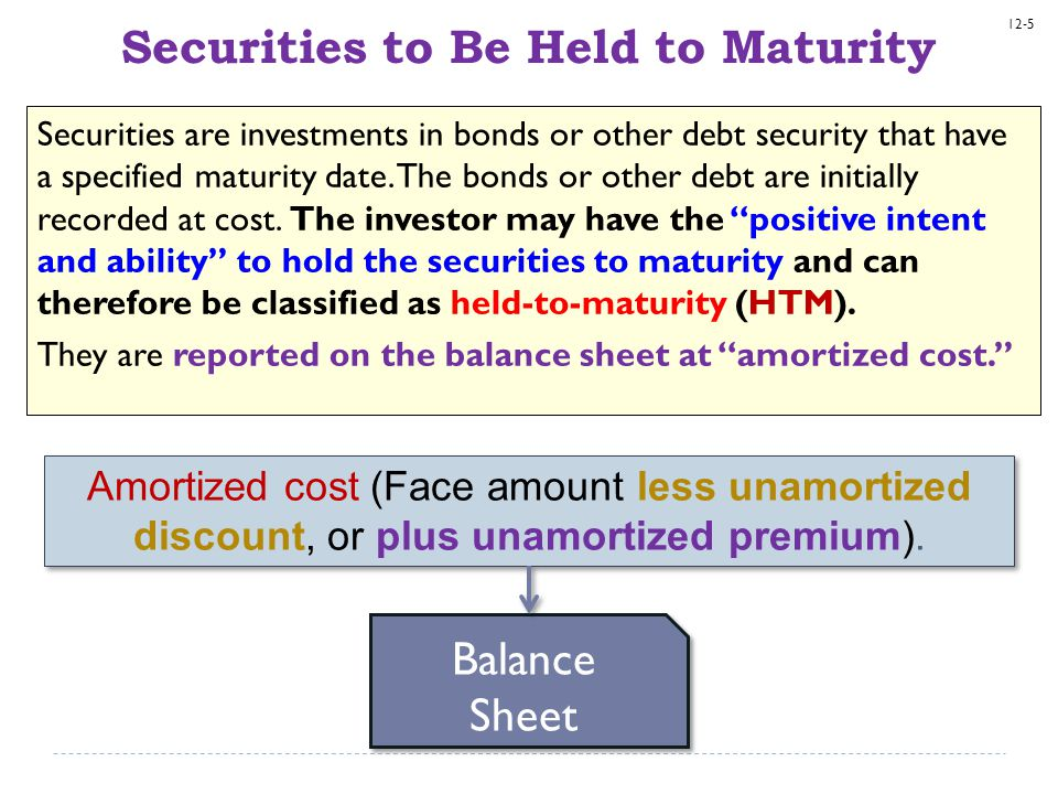Securities to Be Held to Maturity