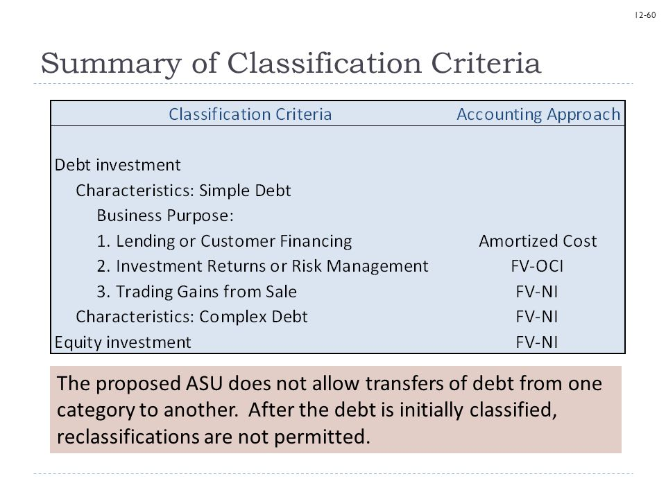 Summary of Classification Criteria
