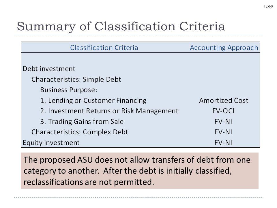 Summary of Classification Criteria