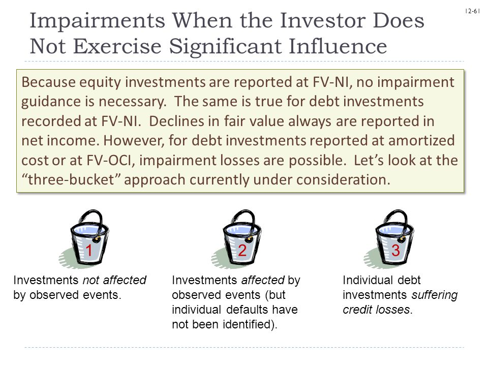 Impairments When the Investor Does Not Exercise Significant Influence