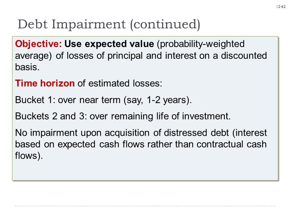 Debt Impairment (continued)