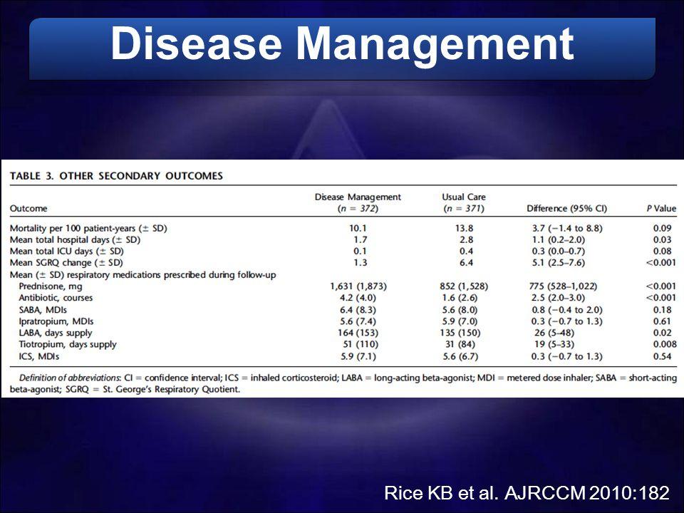 Disease Management Rice KB et al. AJRCCM 2010:182
