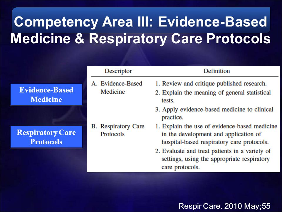 Competency Area III: Evidence-Based Medicine & Respiratory Care Protocols