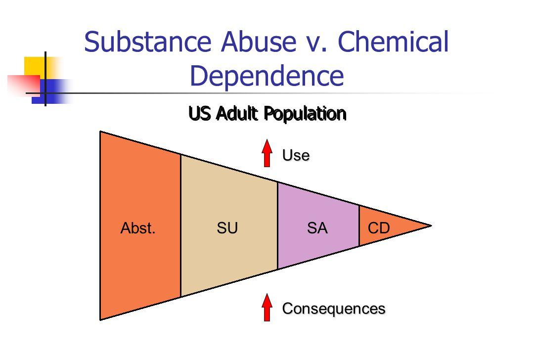 Substance Abuse v. Chemical Dependence