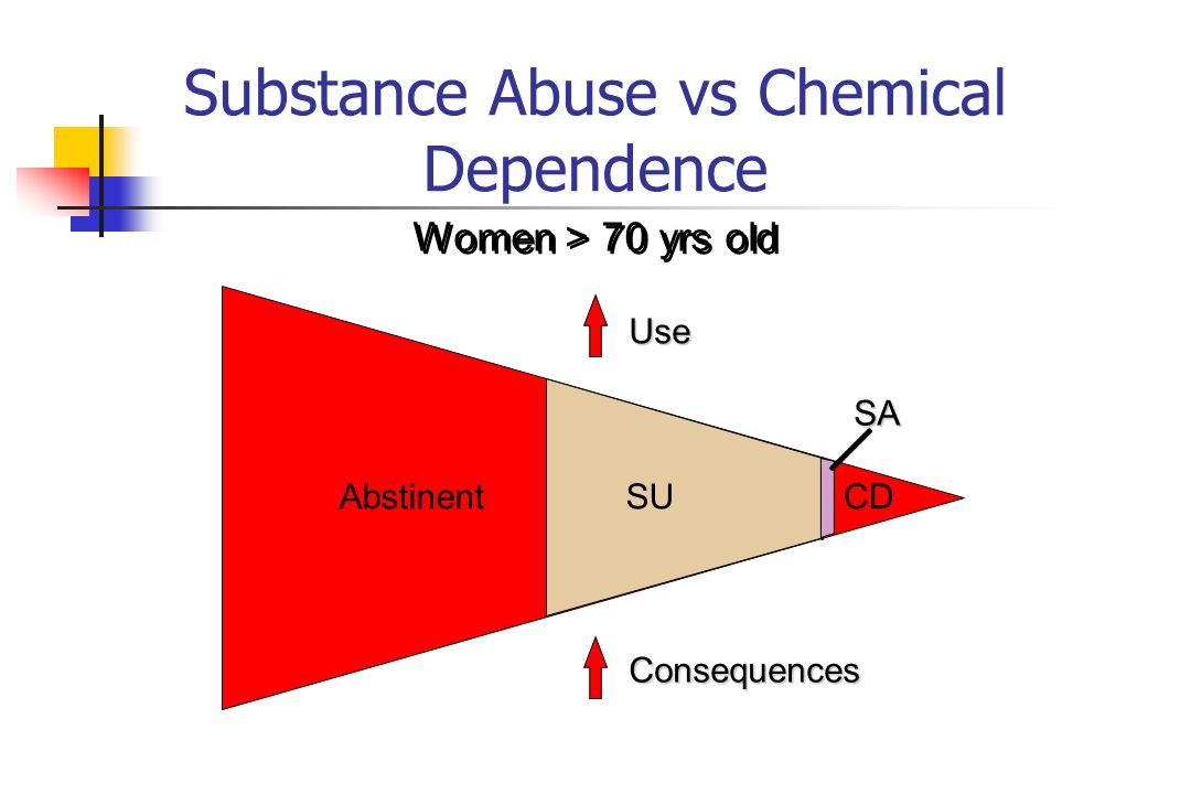 Substance Abuse vs Chemical Dependence