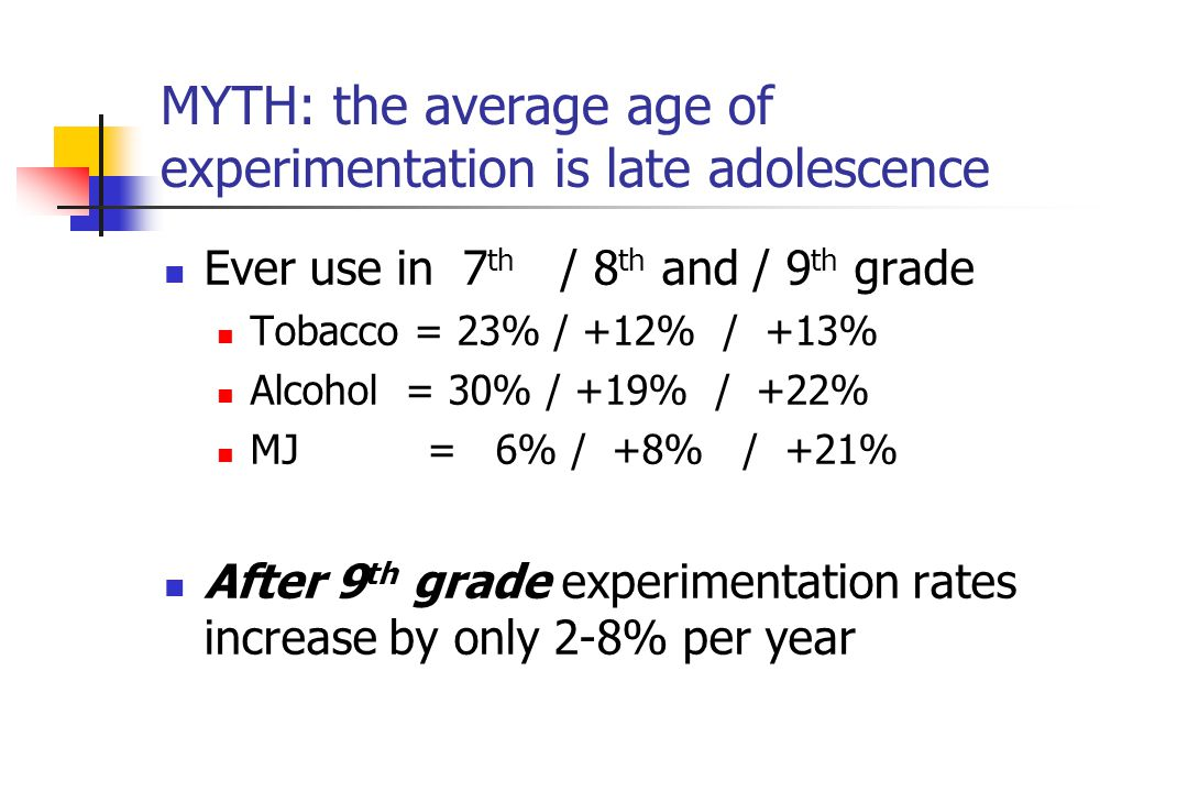 MYTH: the average age of experimentation is late adolescence