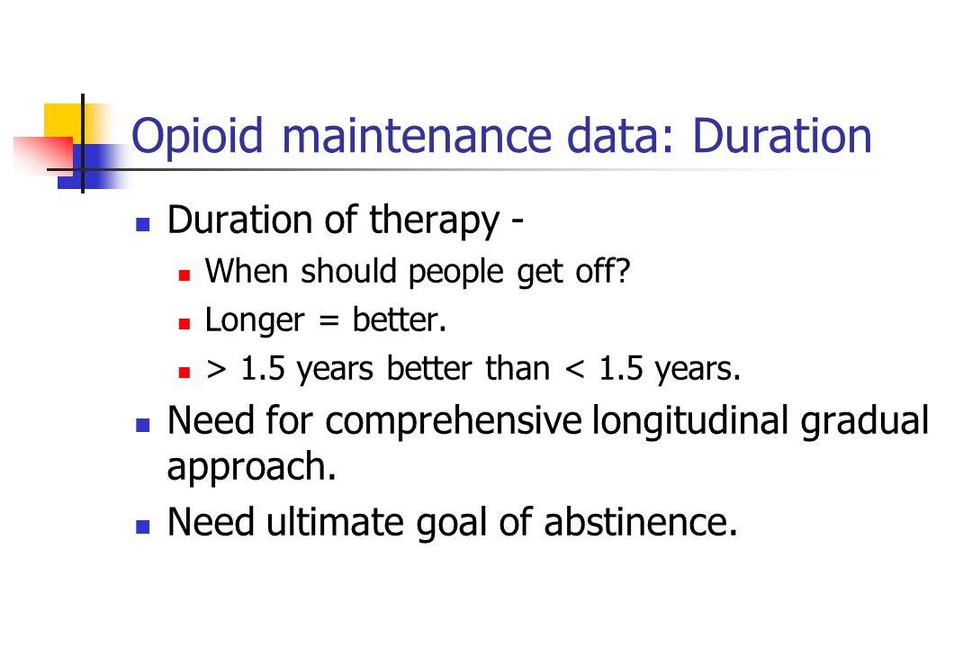Opioid maintenance data: Duration