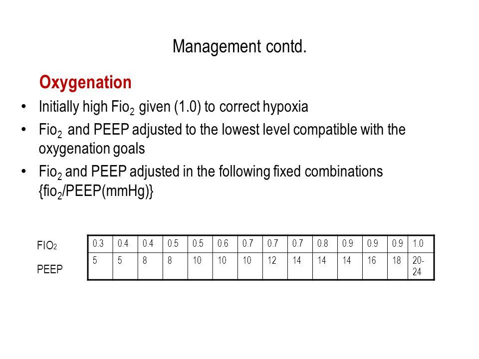 Management contd. Oxygenation