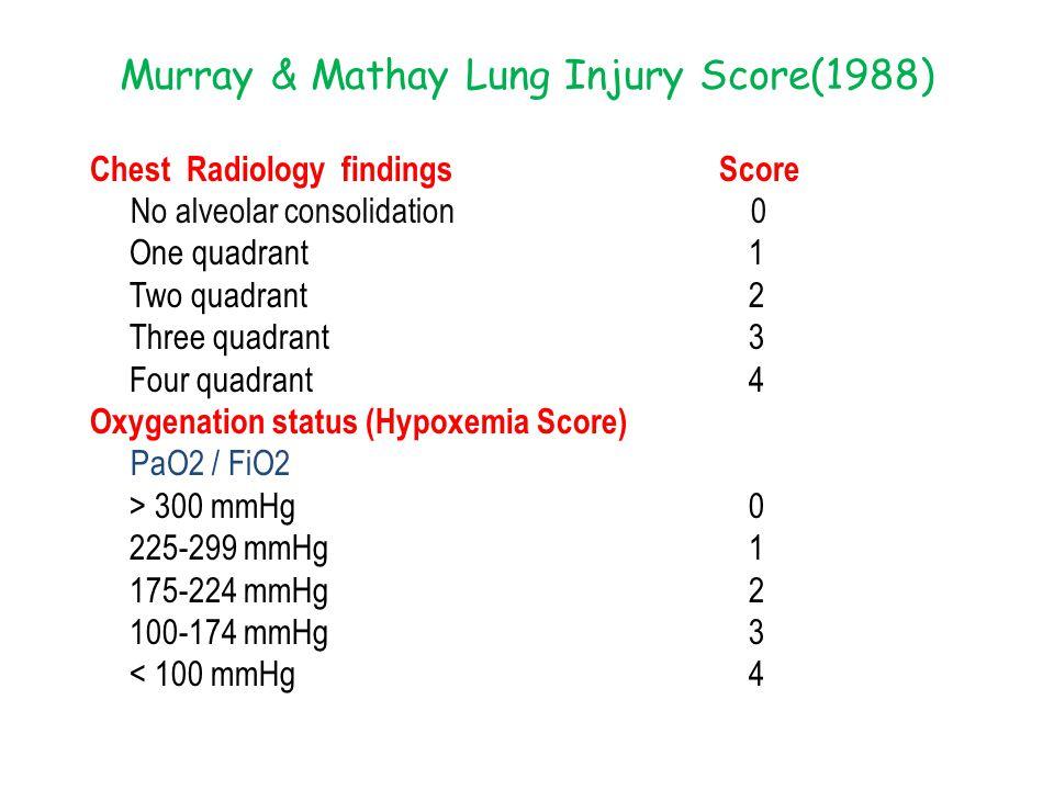 Murray & Mathay Lung Injury Score(1988)