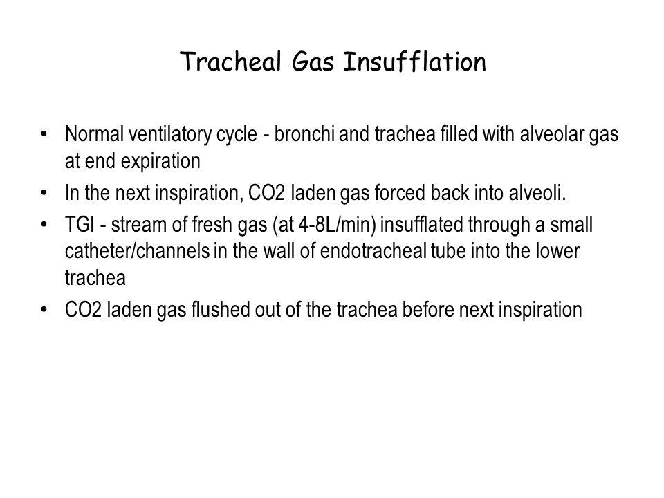 Tracheal Gas Insufflation