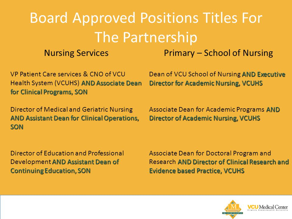 Board Approved Positions Titles For The Partnership