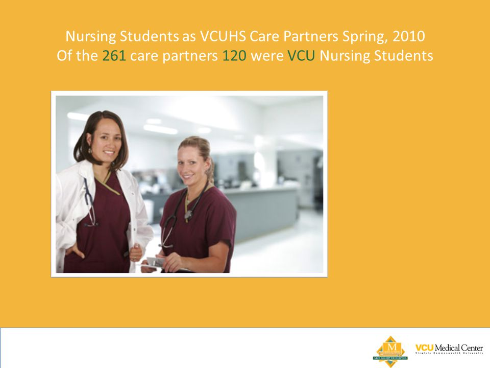 Nursing Students as VCUHS Care Partners Spring, 2010 Of the 261 care partners 120 were VCU Nursing Students