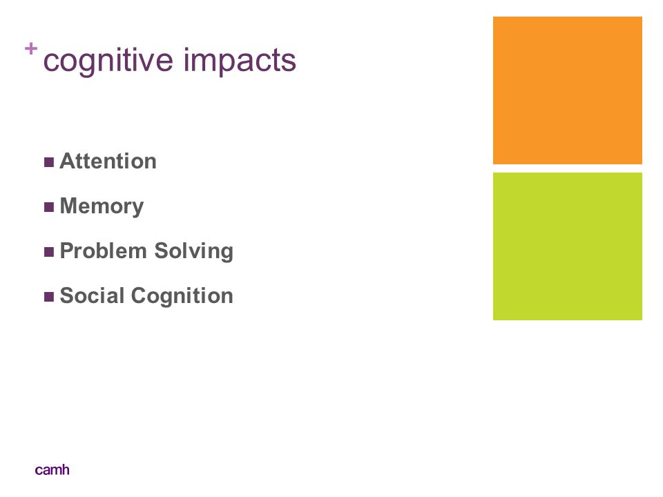 cognitive impacts Attention Memory Problem Solving Social Cognition