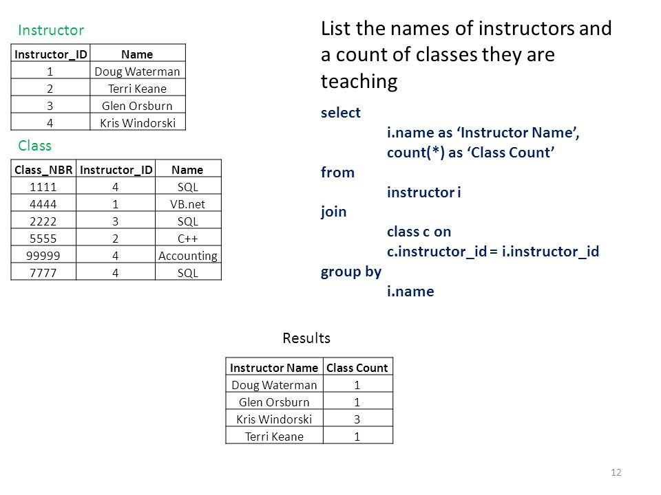 List the names of instructors and a count of classes they are teaching