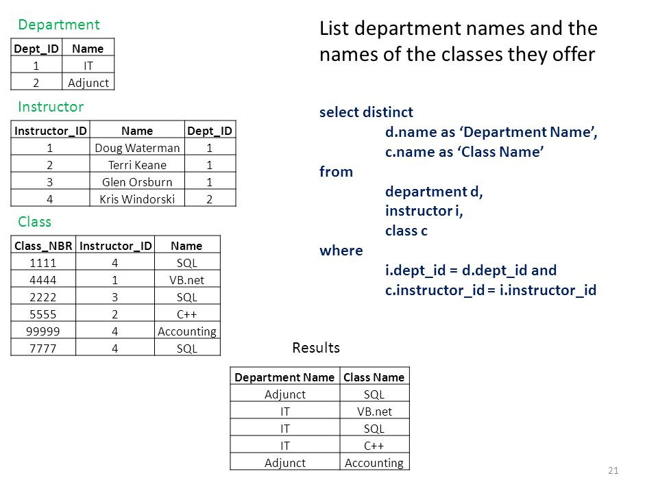 List department names and the names of the classes they offer