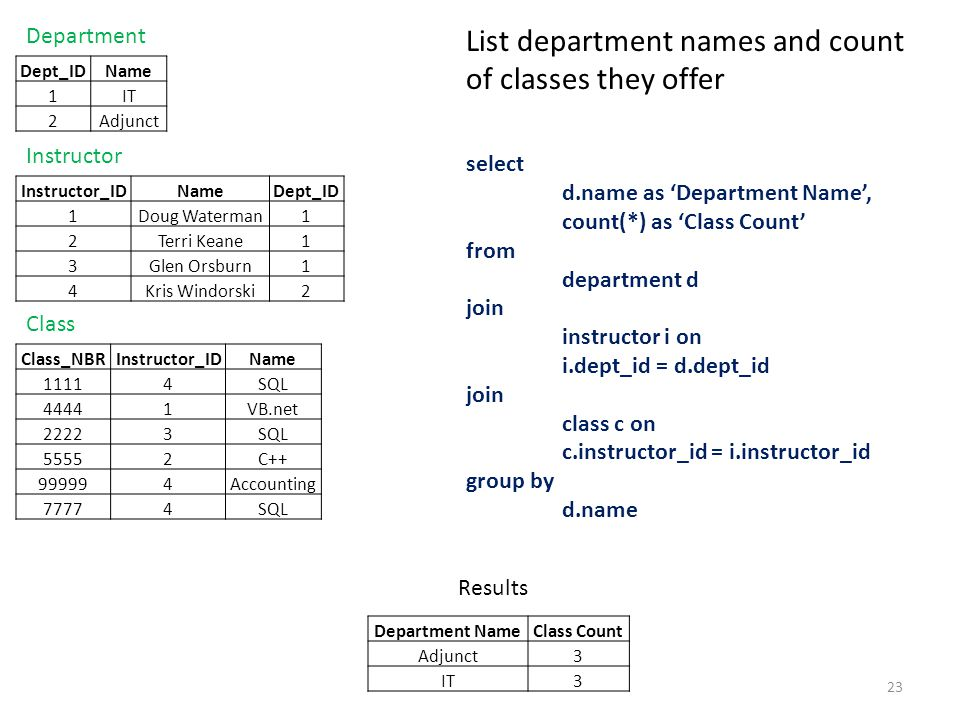 List department names and count of classes they offer