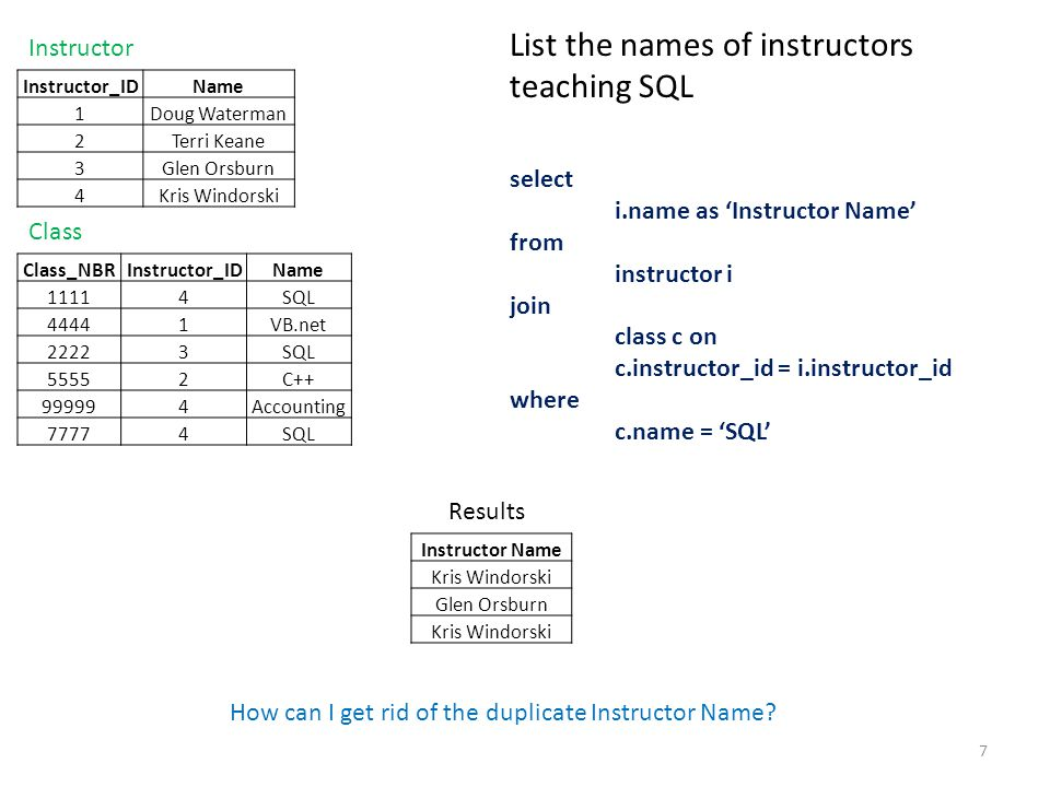 List the names of instructors teaching SQL