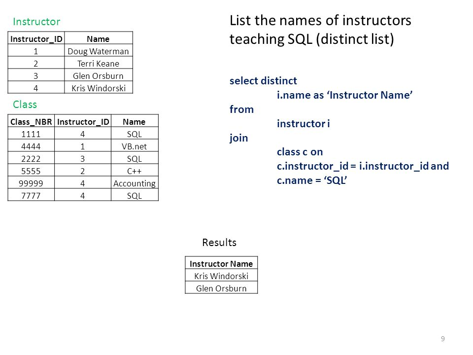 List the names of instructors teaching SQL (distinct list)