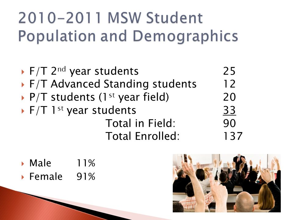 2010-2011 MSW Student Population and Demographics